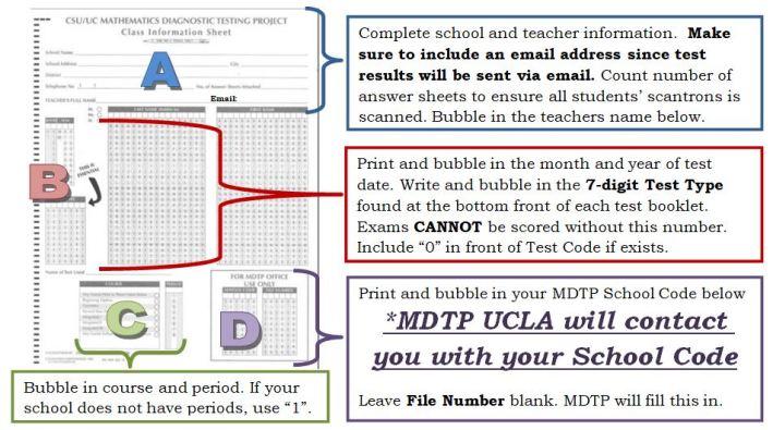 Class Info Sheet