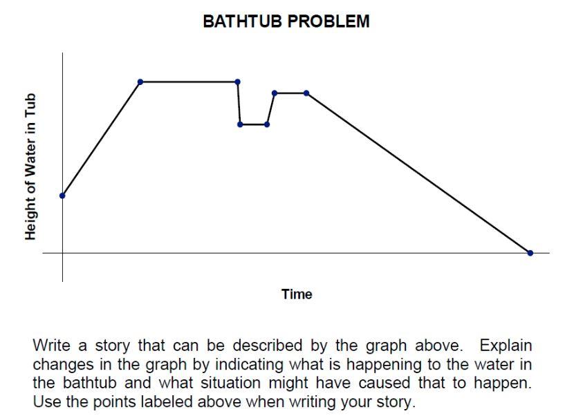 graph analysis.JPG
